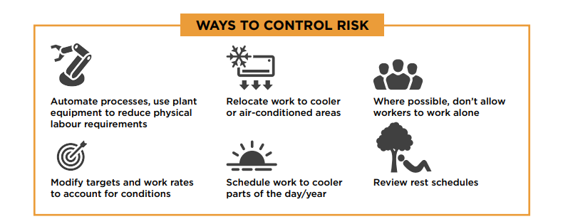 Ways to control risk of heat - automate processes, relocate workers to cooler conditions, do not allow workers to work alone, modify targets and work rates, schedule work for cooler parts of the day, review rest schedules.